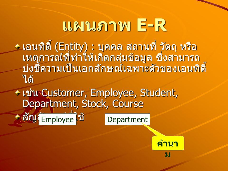 แผนภาพ E-R เอนทิตี้ (Entity) : บุคคล สถานที่ วัตถุ หรือ เหตุการณ์ที่ทำให้เกิดกลุ่มข้อมูล ซึ่งสามารถ บ่งชี้ความเป็นเอกลักษณ์เฉพาะตัวของเอนทิตี้ ได้ เช่น Customer, Employee, Student, Department, Stock, Course สัญลักษณ์ที่ใช้ EmployeeDepartment คำนา ม