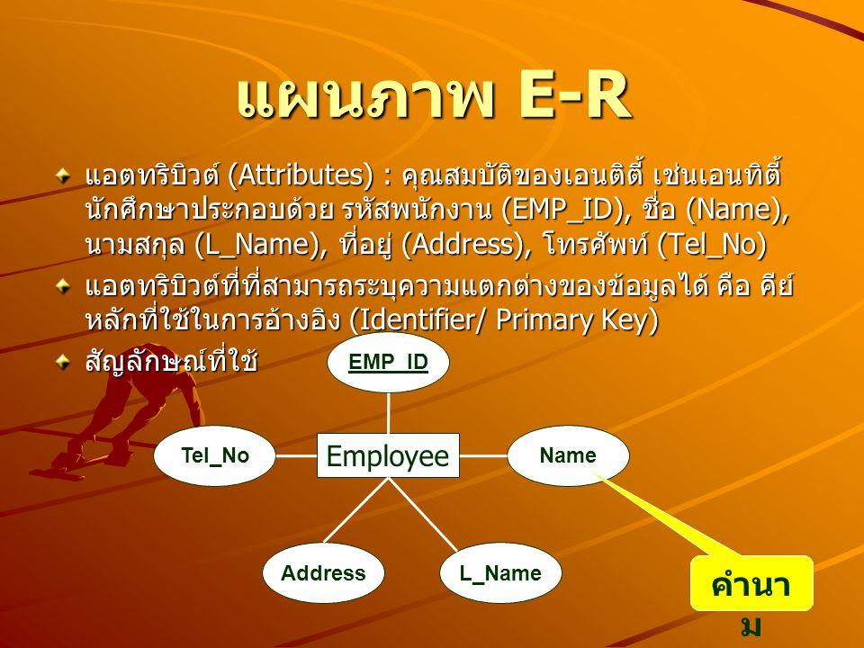 แผนภาพ E-R แอตทริบิวต์ (Attributes) : คุณสมบัติของเอนติตี้ เช่นเอนทิตี้ นักศึกษาประกอบด้วย รหัสพนักงาน (EMP_ID), ชื่อ (Name), นามสกุล (L_Name), ที่อยู่ (Address), โทรศัพท์ (Tel_No) แอตทริบิวต์ที่ที่สามารถระบุความแตกต่างของข้อมูลได้ คือ คีย์ หลักที่ใช้ในการอ้างอิง (Identifier/ Primary Key) สัญลักษณ์ที่ใช้ Employee EMP_ID Name L_NameAddress Tel_No คำนา ม