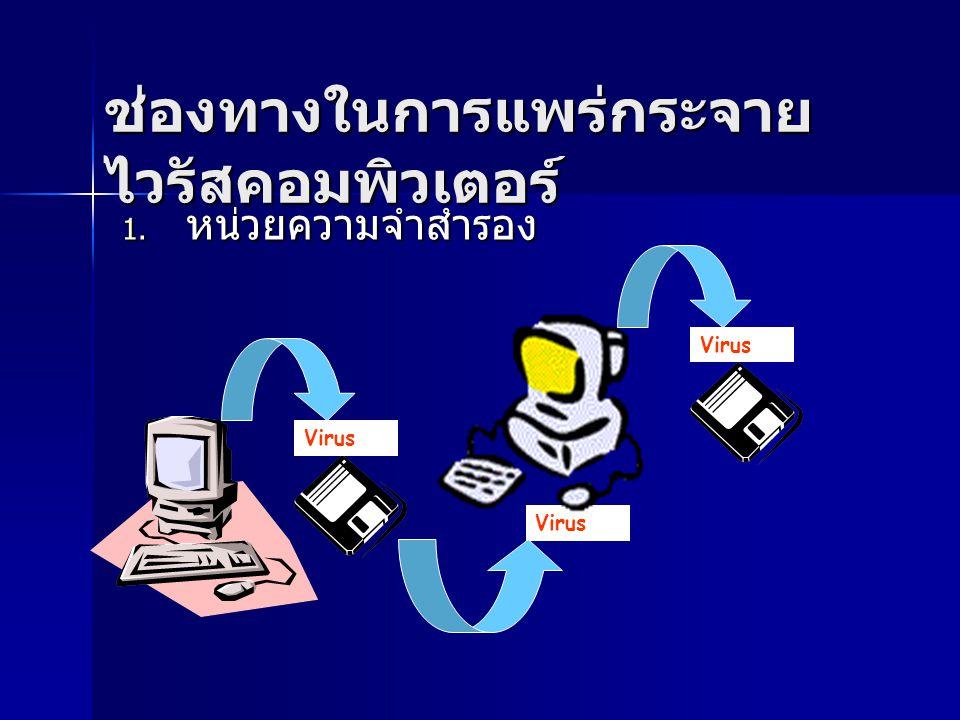 การแก้ไขระบบที่ติดไวรัสคอมพิวเตอร์ 2.การจัดหาโปรแกรมสำหรับกำจัดไวรัส คอมพิวเตอร์ตัวนั้นๆ (Fix Tool) มาใช้ กำจัดไวรัสบนระบบ ซึ่งสามารถ download ได้ฟรีจากเว็บไซต์ต่างๆ เช่น http://securityresponse.symantec.co m/avcenter/tools.list.html หรือ http://www.pandasoftware.com/dow nload/utilities/ เป็นต้น http://securityresponse.symantec.co m/avcenter/tools.list.html http://www.pandasoftware.com/dow nload/utilities/ http://securityresponse.symantec.co m/avcenter/tools.list.html http://www.pandasoftware.com/dow nload/utilities/