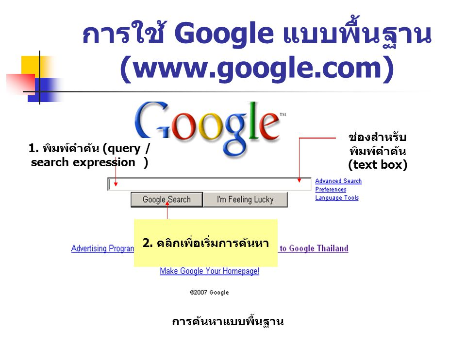 การใช้ Google แบบพื้นฐาน (www.google.com) การค้นหาแบบพื้นฐาน ช่องสำหรับ พิมพ์คำค้น (text box) 1. พิมพ์คำค้น (query / search expression ) 2. คลิกเพื่อเ