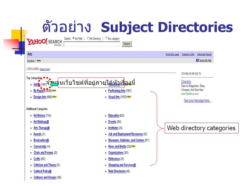 ตัวอย่าง Subject Directories Web directory categories จำนวนเว็บไซต์ที่อยู่ภายใต้หัวเรื่องนี้