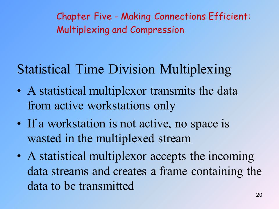 20 Statistical Time Division Multiplexing A statistical multiplexor transmits the data from active workstations only If a workstation is not active, no space is wasted in the multiplexed stream A statistical multiplexor accepts the incoming data streams and creates a frame containing the data to be transmitted Chapter Five - Making Connections Efficient: Multiplexing and Compression