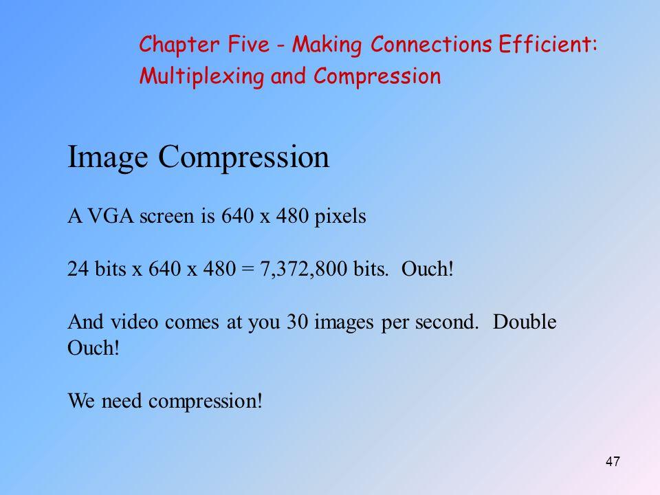 47 Image Compression A VGA screen is 640 x 480 pixels 24 bits x 640 x 480 = 7,372,800 bits.