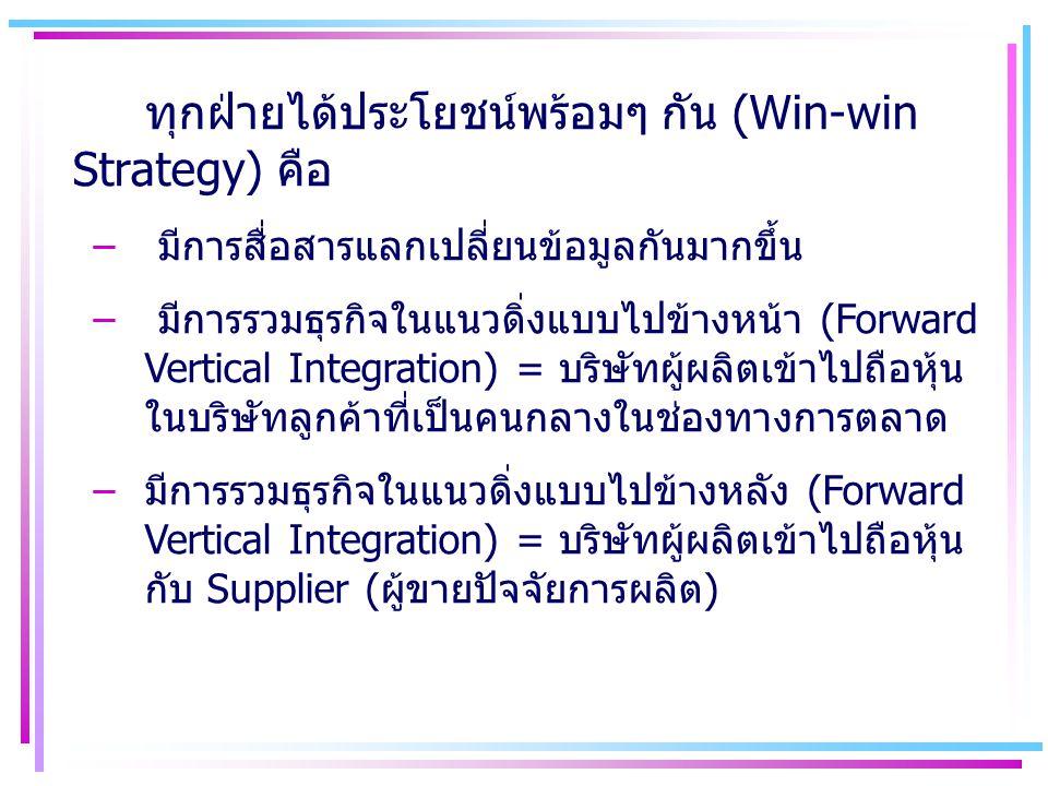 ทุกฝ่ายได้ประโยชน์พร้อมๆ กัน (Win-win Strategy) คือ – มีการสื่อสารแลกเปลี่ยนข้อมูลกันมากขึ้น – มีการรวมธุรกิจในแนวดิ่งแบบไปข้างหน้า (Forward Vertical