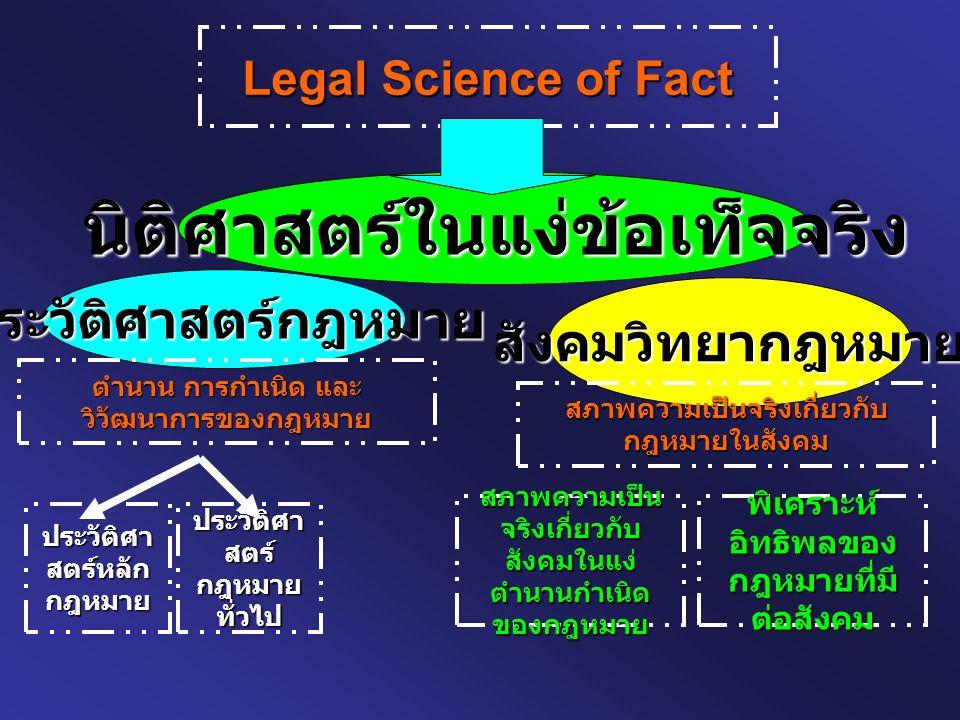 Legal Science of Fact นิติศาสตร์ในแง่ข้อเท็จจริง ประวัติศาสตร์กฎหมาย สังคมวิทยากฎหมาย ประวัติศา สตร์หลัก กฎหมาย ตำนาน การกำเนิด และ วิวัฒนาการของกฎหมา