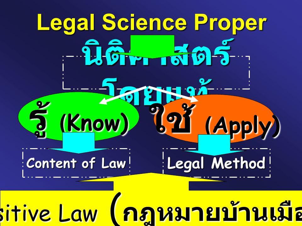 Legal Science Proper นิติศาสตร์ โดยแท้ รู้ (Know) ใช้ (Apply) Content of Law Legal Method Positive Law (กฎหมายบ้านเมือง)