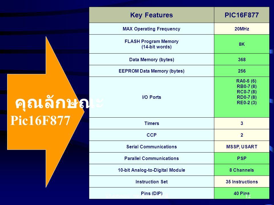 Key FeaturesPIC16F877 MAX Operating Frequency20MHz FLASH Program Memory (14-bit words) 8K Data Memory (bytes)368 EEPROM Data Memory (bytes)256 I/O Por