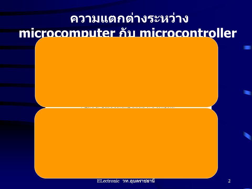 โครงสร้างภายในของ ไมโครคอนโทรเลอร์ Arithmetic Logic Unit (ALU) Control Unit รวมกันเรียกว่า CPU = Central Processing Unit หรือ MPU = Micro Processing Unit หรือ up = Microproceser Memory Port 3 ELectronic วท.