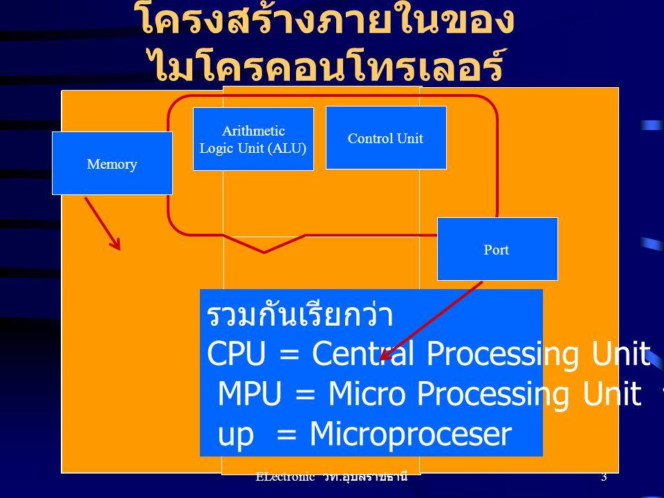 โครงสร้างภายในของ ไมโครคอนโทรเลอร์ Arithmetic Logic Unit (ALU) Control Unit รวมกันเรียกว่า CPU = Central Processing Unit หรือ MPU = Micro Processing U
