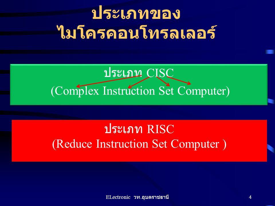 ไมโครคอนโทรลเลอร์ ประเภท CISC (Complex Instruction Set Computer) ประเภท CISC (Complex Instruction Set Computer) แนวคิดในการพัฒนาซีพียูโดยการนำระบบ เดิมมาปรับปรุง สร้างคำสั่งใหม่ เพิ่มวงจรเข้า ไปให้ทำงานดีขึ้น ทำให้วงจรมีความซับซ้อน และมีคำสั่งเพิ่มขึ้นเรื่อยๆ และทำให้วงจรมี ขนาดใหญ่ ได้แก่ z 80, Motorola 68030, 68040 Intel i486, Intel Pentium, Intel Celeron, AMD Athlon, AMD Sempron 5 ELectronic วท.