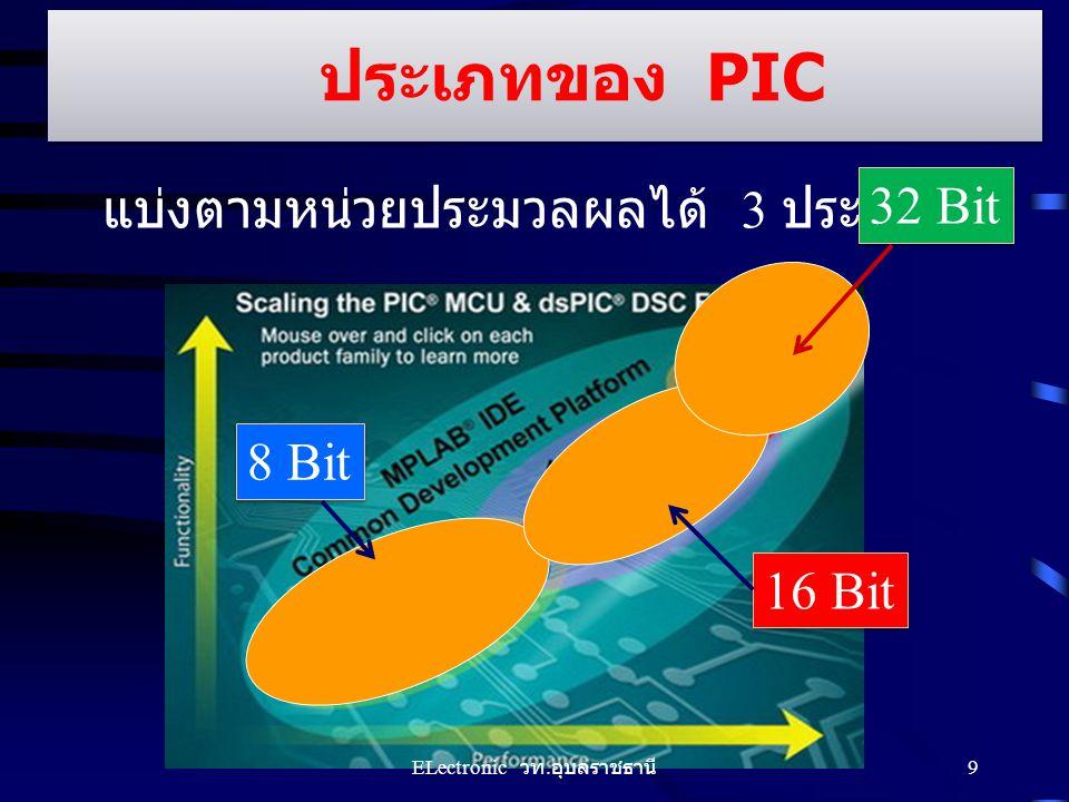 ประเภทของ PIC แบ่งตามหน่วยประมวลผลได้ 3 ประเภท 8 Bit 16 Bit 32 Bit 9 ELectronic วท. อุบลราชธานี