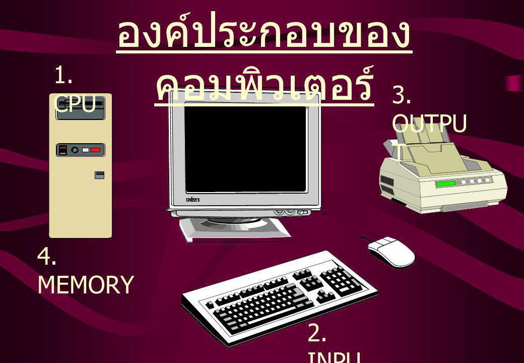 หน่วยควบคุม / หน่วยคำนวณ และตรรกะ หน่วยความจำหลัก หน่วยความจำสำรอง หน่วยแสดงผล Input/ หน่วยรับ ข้อมูล คอมพิวเตอร์มีส่วนประกอบ ดังนี้