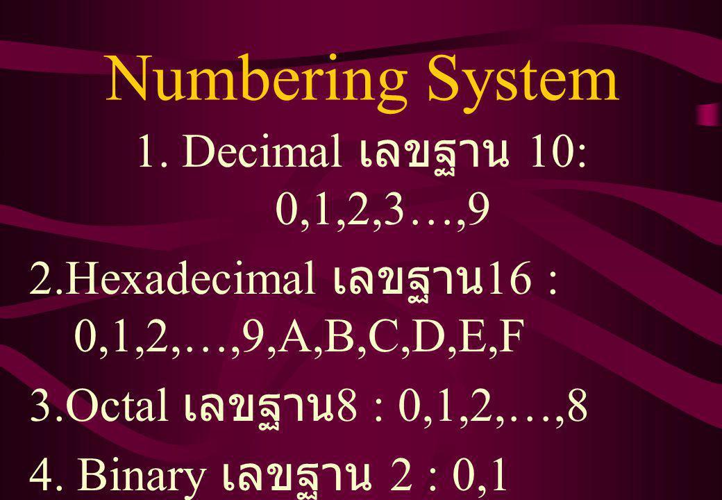 Numbering System 1. Decimal เลขฐาน 10: 0,1,2,3…,9 2.Hexadecimal เลขฐาน 16 : 0,1,2,…,9,A,B,C,D,E,F 3.Octal เลขฐาน 8 : 0,1,2,…,8 4. Binary เลขฐาน 2 : 0,
