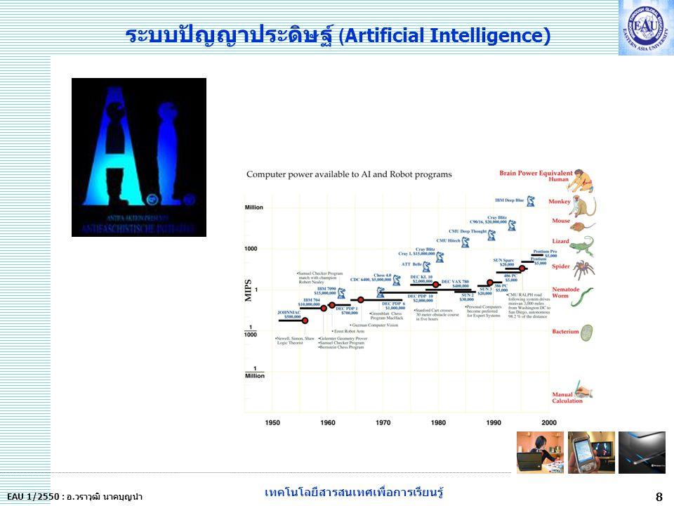 เทคโนโลยีสารสนเทศเพื่อการเรียนรู้ 19 EAU 1/2550 : อ.วราวุฒิ นาคบุญนำ นาโนเทคโนโลยี อาณาจักรจิ๋ว นวัตกรรมแห่งอนาคต นาโนเทคโนโลยี กำลังเข้ามามีบทบาทอย่างยิ่งกับ ชีวิตประจำวันของเราและเป็นที่กล่าวขานกันอย่างมากใน ขณะนี้ คำว่า นาโน (nano) แปลว่า 1 ในพันล้านส่วน เช่น นาโนวินาที เท่ากับ 10ยกกำลัง-9 หรือ 0.000000001วินาที 1 นาโนเมตร เท่ากับ 1/1,000,000,000 เมตร หรือ 0.000000001 เมตร นาโนเทคโนโลยี คือ การทำให้โครงสร้างพื้นฐานของ โมเลกุลขนาดระดับ 1 ถึง 100 นาโนเมตร กลายเป็นวัสดุ หรืออุปกรณ์นาโนที่มีประโยชน์ สามารถนำมาใช้สอยได้ ซึ่งต้องอาศัยคุณสมบัติทางฟิสิกส์ เคมี และชีววิทยา ของ ระบบที่อยู่กึ่งกลางระหว่างอะตอม โมเลกุล กับวัตถุขนาด ใหญ่ และสามารถควบคุมคุณสมบัติทั้งหลายได้
