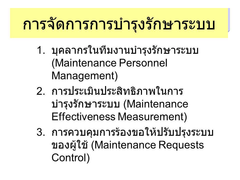 การจัดการการบำรุงรักษาระบบ 1.บุคลากรในทีมงานบำรุงรักษาระบบ (Maintenance Personnel Management) 2.