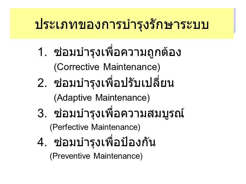 ประเภทของการบำรุงรักษาระบบ 1.ซ่อมบำรุงเพื่อความถูกต้อง (Corrective Maintenance) 2.