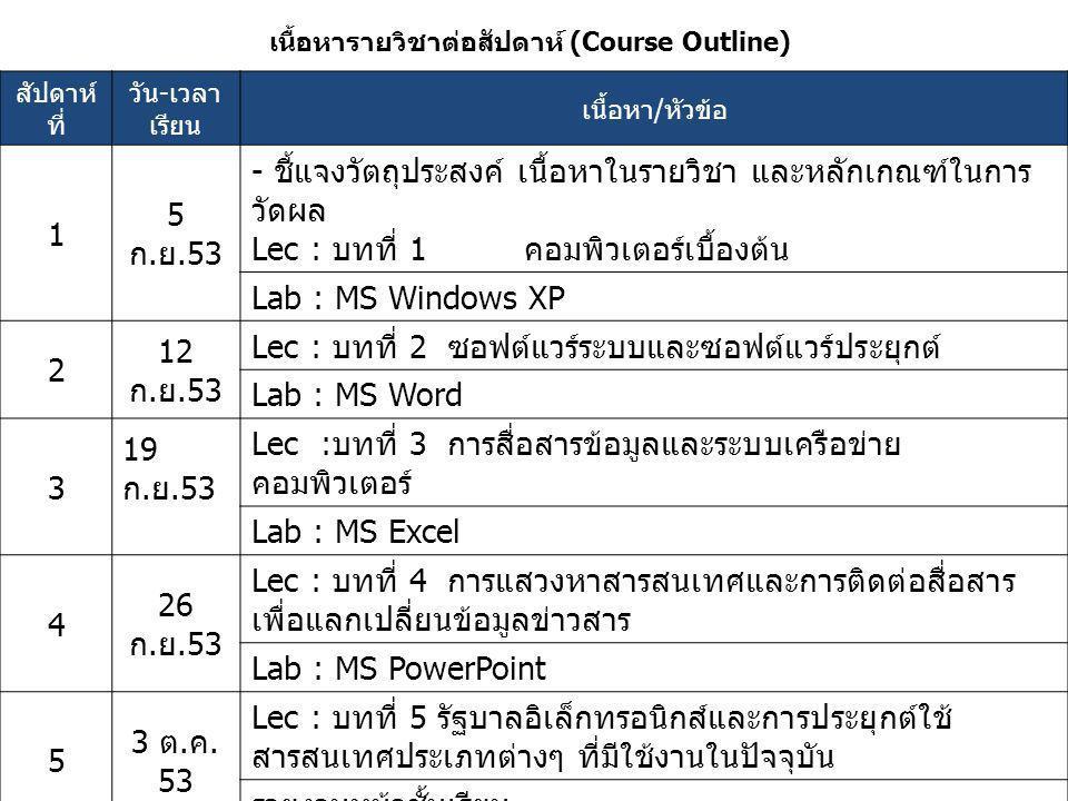 เนื้อหารายวิชาต่อสัปดาห์ (Course Outline) สัปดาห์ ที่ วัน - เวลา เรียน เนื้อหา / หัวข้อ 1 5 ก. ย.53 - ชี้แจงวัตถุประสงค์ เนื้อหาในรายวิชา และหลักเกณฑ์