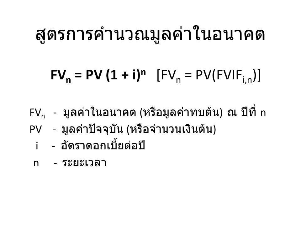 ตัวอย่างการคำนวณ FV n ถ้าหากท่านนำเงิน 100,000 บาทไปฝากธนาคารโดย ได้อัตราดอกเบี้ย 10% ต่อปี เมื่อเวลาผ่านไป 3 ปี จะ ได้รับเงินรวมทั้งสิ้นเท่าไหร่ FV n = PV(1 + i) n FV 3 =100,000(1 + 0.10) 3 = 100,000(1.331) = 133,100 บาท