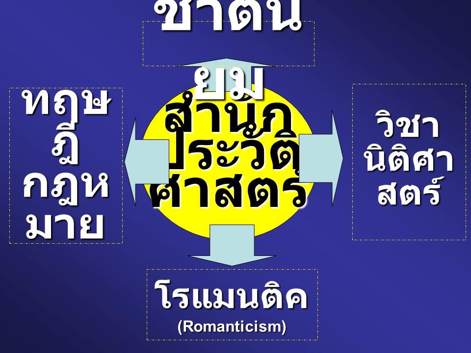 สำนักประวัติศาสตร์ ชาตินิ ยม โรแมนติค (Romanticism) ทฤษ ฎี กฎห มาย วิชา นิติศา สตร์