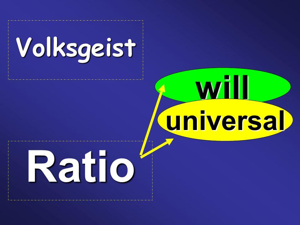 Volksgeist Ratio will universal