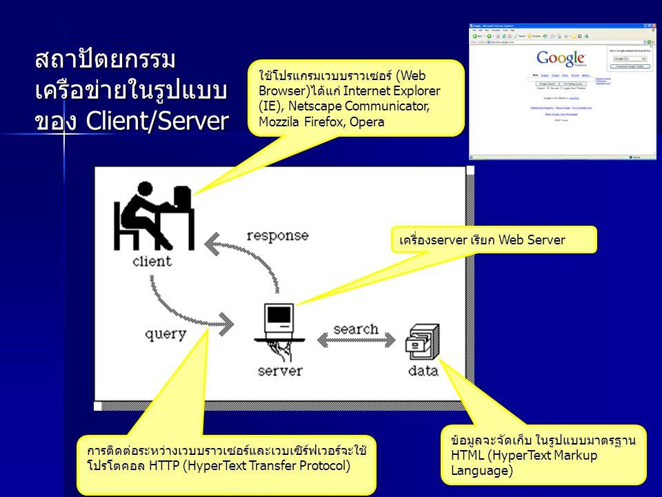 ใช้โปรแกรมเวบบราวเซอร์ (Web Browser)ได้แก่ Internet Explorer (IE), Netscape Communicator, Mozzila Firefox, Opera เครื่องserver เรียก Web Server การติดต่อระหว่างเวบบราวเซอร์และเวบเซิร์ฟเวอร์จะใช้ โปรโตคอล HTTP (HyperText Transfer Protocol) ข้อมูลจะจัดเก็บ ในรูปแบบมาตรฐาน HTML (HyperText Markup Language) สถาปัตยกรรม เครือข่ายในรูปแบบ ของ Client/Server