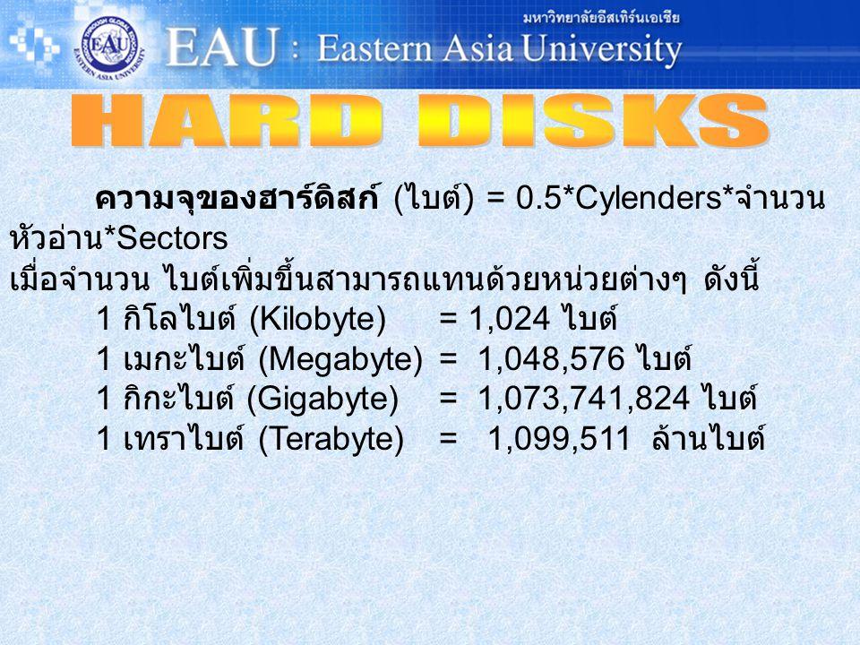 ความจุของฮาร์ดิสก์ ( ไบต์ ) = 0.5*Cylenders* จำนวน หัวอ่าน *Sectors เมื่อจำนวน ไบต์เพิ่มขึ้นสามารถแทนด้วยหน่วยต่างๆ ดังนี้ 1 กิโลไบต์ (Kilobyte) = 1,024 ไบต์ 1 เมกะไบต์ (Megabyte) = 1,048,576 ไบต์ 1 กิกะไบต์ (Gigabyte)= 1,073,741,824 ไบต์ 1 เทราไบต์ (Terabyte)= 1,099,511 ล้านไบต์
