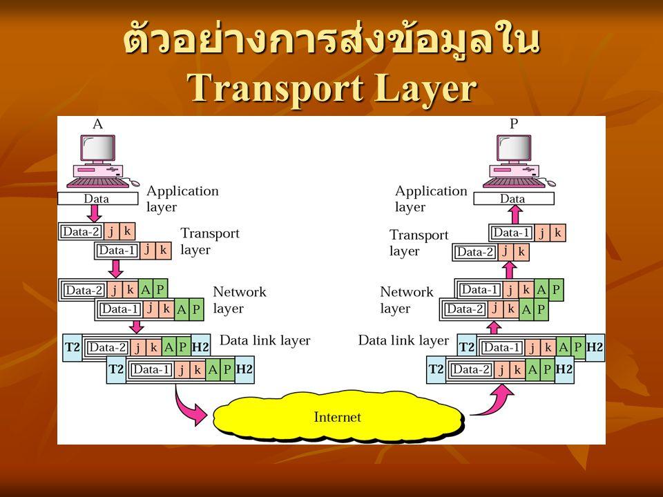 ตัวอย่างการส่งข้อมูลใน Transport Layer