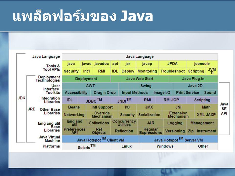 แพล็ตฟอร์มของ Java