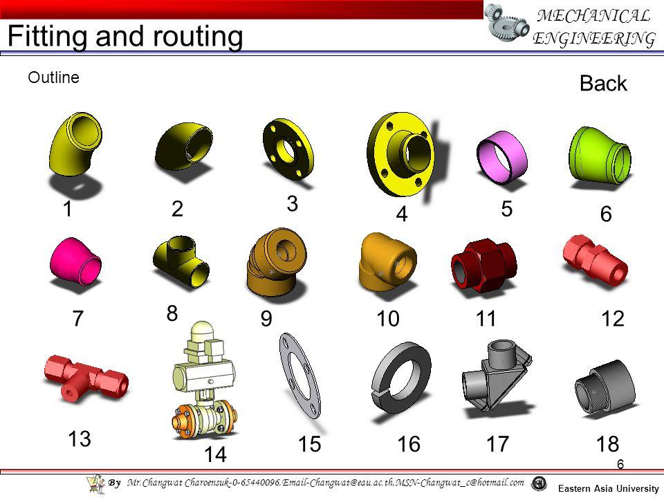 7 MECHANICAL ENGINEERING Eastern Asia University Gears By Mr.Changwat Charoensuk-0-65440096,Email-Changwat@eau.ac.th,MSN-Changwat_c@hotmail.com Outline 1.spur gear2.Internal spur gear3.