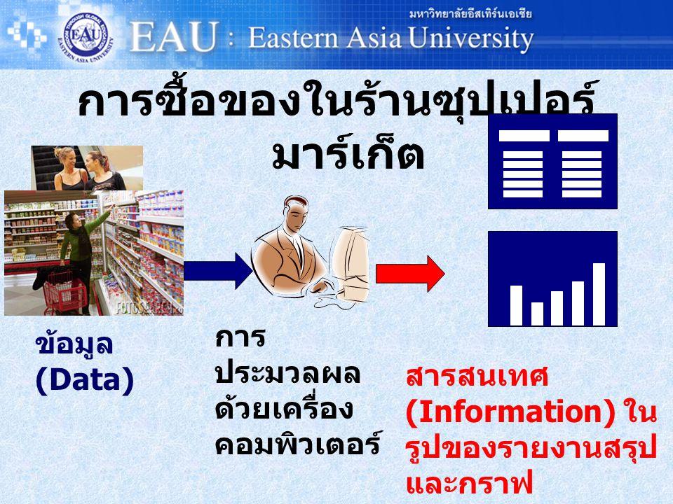 ข้อมูลและสารสนเทศ (Data / Information) ข้อมูล (Data) สารสนเทศ (Information) การ ประมวลผล (Processing )