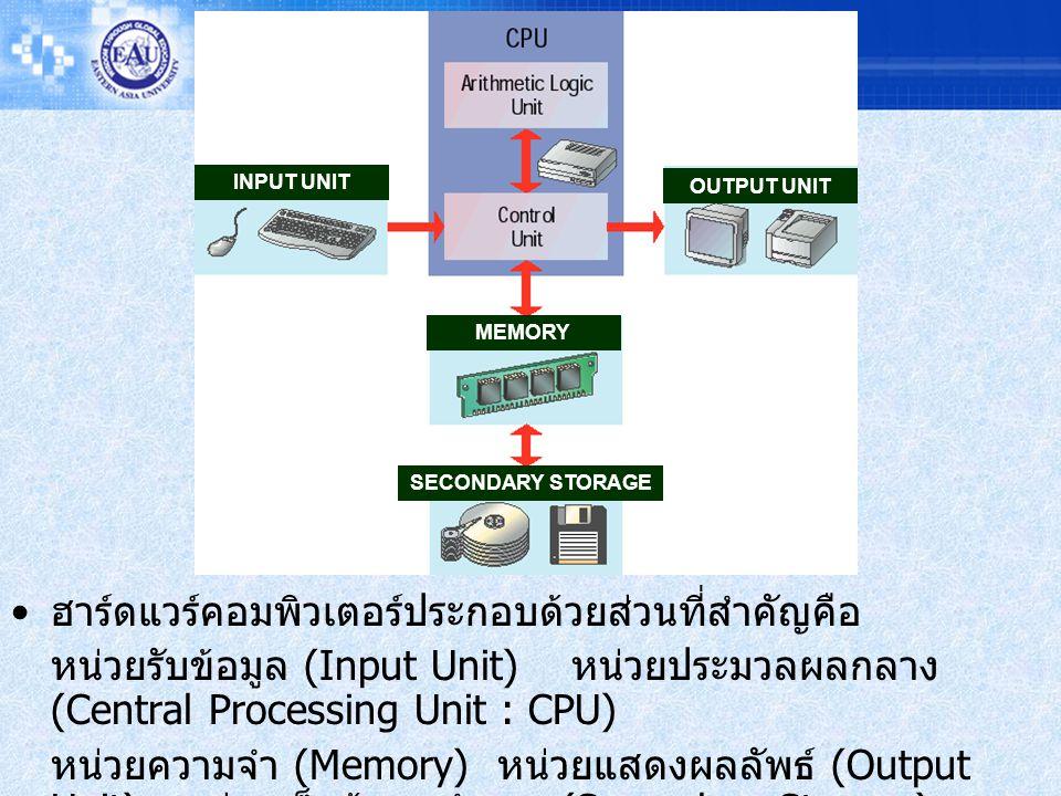 ฮาร์ดแวร์คอมพิวเตอร์ประกอบด้วยส่วนที่สำคัญคือ หน่วยรับข้อมูล (Input Unit) หน่วยประมวลผลกลาง (Central Processing Unit : CPU) หน่วยความจำ (Memory) หน่วยแสดงผลลัพธ์ (Output Unit) หน่วยเก็บข้อมูลสำรอง (Secondary Storage) INPUT UNIT OUTPUT UNIT MEMORY SECONDARY STORAGE