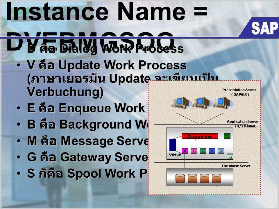 Instance Name = DVEBMGSOO D คือ Dialog Work ProcessD คือ Dialog Work Process V คือ Update Work Process ( ภาษาเยอรมัน Update จะเขียนเป็น Verbuchung)V ค