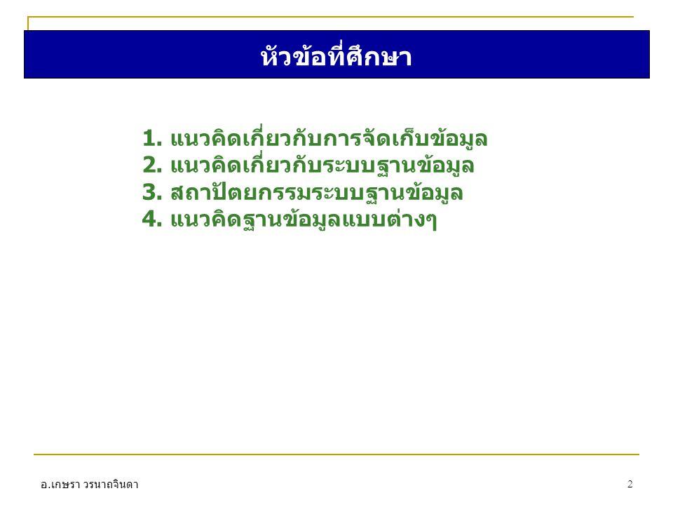 อ.เกษรา วรนาถจินดา 33 ชื่ออา ยุ ที่อยู่เบอร์ ติดต่อ สินธุ 19 201 ถ.