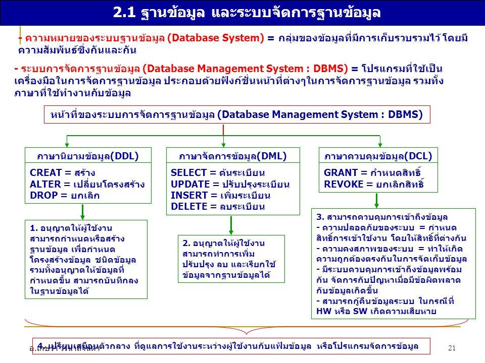อ. เกษรา วรนาถจินดา 21 2.1 ฐานข้อมูล และระบบจัดการฐานข้อมูล - ความหมายของระบบฐานข้อมูล (Database System) = กลุ่มของข้อมูลที่มีการเก็บรวบรวมไว้ โดยมี ค