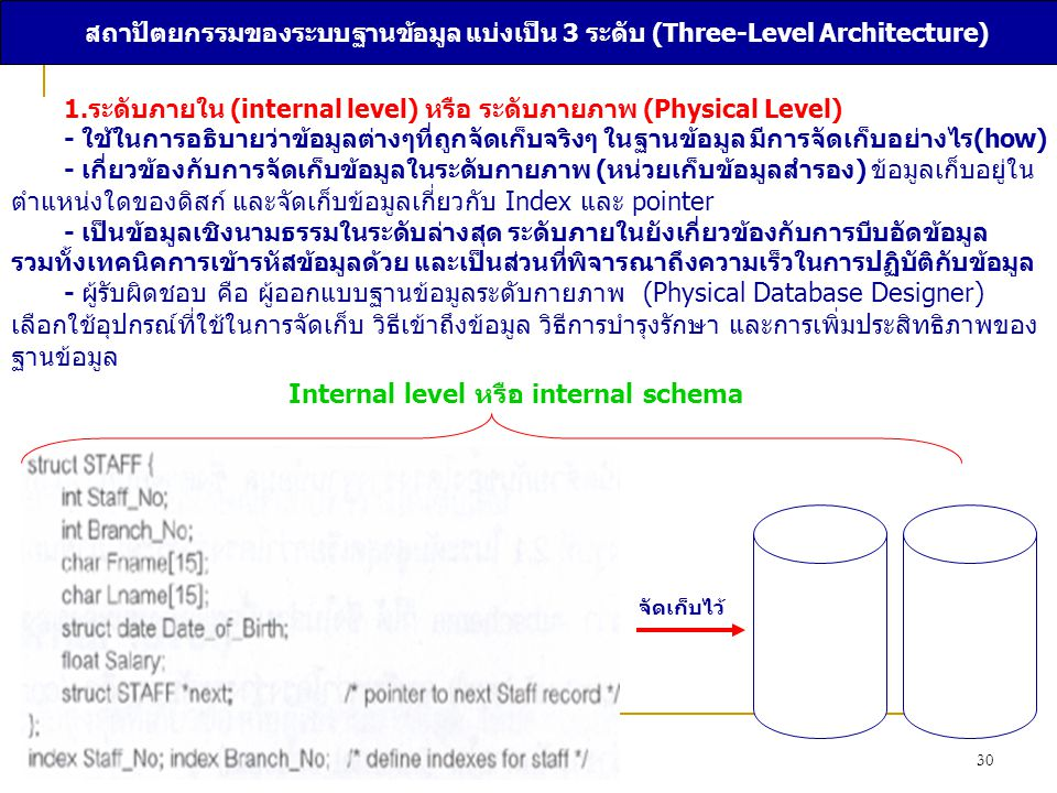 อ. เกษรา วรนาถจินดา 30 สถาปัตยกรรมของระบบฐานข้อมูล แบ่งเป็น 3 ระดับ (Three-Level Architecture) 1.ระดับภายใน (internal level) หรือ ระดับภายภาพ (Physica