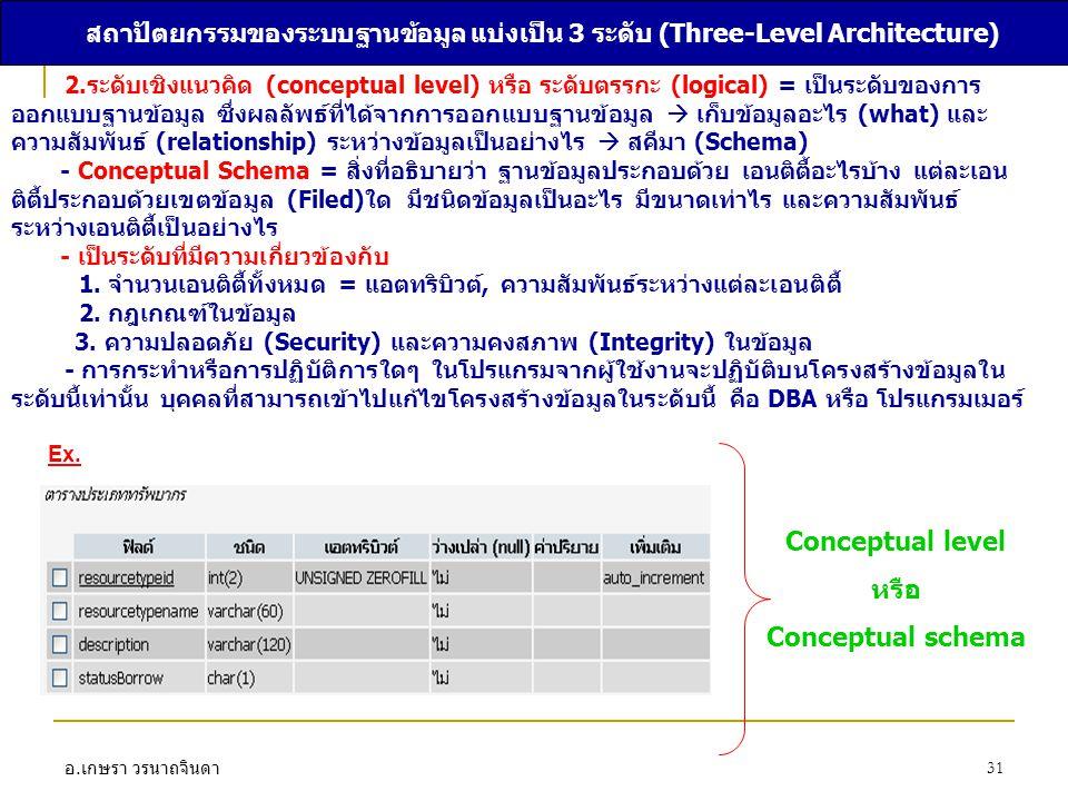 อ. เกษรา วรนาถจินดา 31 สถาปัตยกรรมของระบบฐานข้อมูล แบ่งเป็น 3 ระดับ (Three-Level Architecture) 2.ระดับเชิงแนวคิด (conceptual level) หรือ ระดับตรรกะ (l
