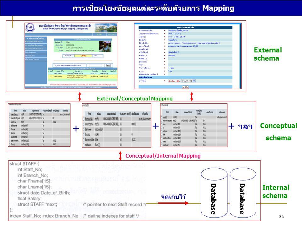 อ. เกษรา วรนาถจินดา 36 การเชื่อมโยงข้อมูลแต่ละระดับด้วยการ Mapping + ++ ฯลฯ จัดเก็บไว้ External/Conceptual Mapping Conceptual/Internal Mapping Externa