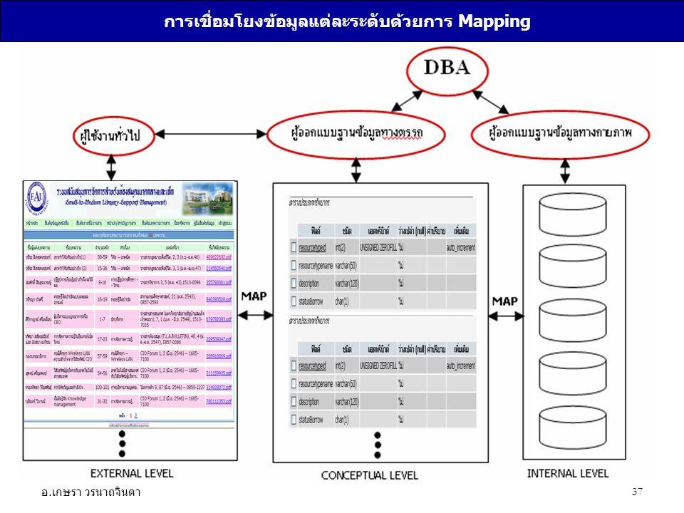 อ. เกษรา วรนาถจินดา 37 การเชื่อมโยงข้อมูลแต่ละระดับด้วยการ Mapping
