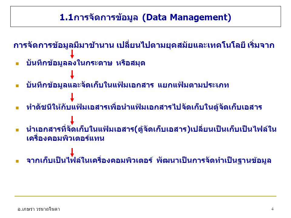 อ. เกษรา วรนาถจินดา 4 1.1การจัดการข้อมูล (Data Management) การจัดการข้อมูลมีมาช้านาน เปลี่ยนไปตามยุคสมัยและเทคโนโลยี เริ่มจาก บันทึกข้อมูลลงในกระดาษ ห