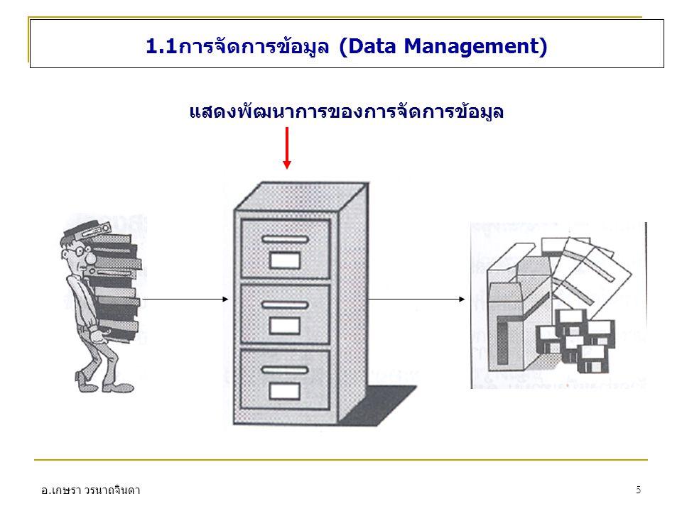 อ. เกษรา วรนาถจินดา 5 1.1การจัดการข้อมูล (Data Management) แสดงพัฒนาการของการจัดการข้อมูล