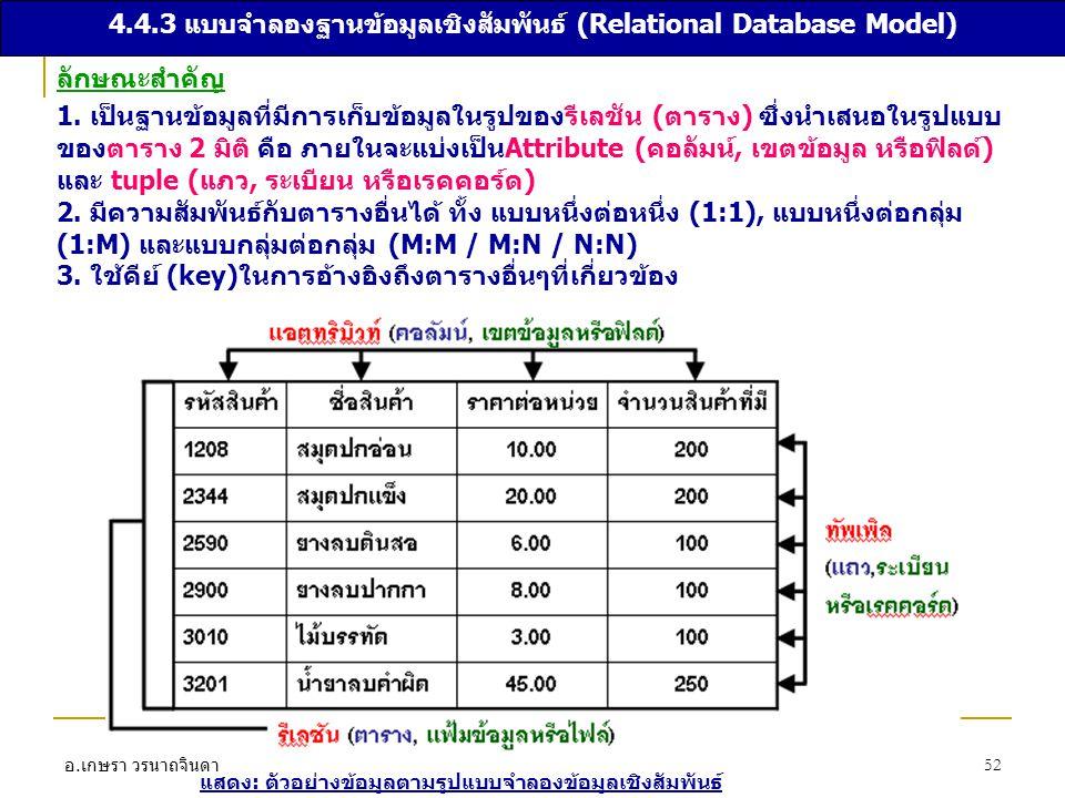 อ. เกษรา วรนาถจินดา 52 4.4.3 แบบจำลองฐานข้อมูลเชิงสัมพันธ์ (Relational Database Model) ลักษณะสำคัญ 1. เป็นฐานข้อมูลที่มีการเก็บข้อมูลในรูปของรีเลชัน (