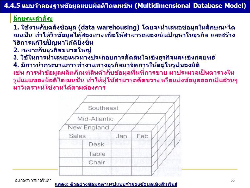 อ. เกษรา วรนาถจินดา 55 4.4.5 แบบจำลองฐานข้อมูลแบบมัลติไดเมนชัน (Multidimensional Database Model) ลักษณะสำคัญ 1. ใช้งานกับคลังข้อมูล (data warehousing)