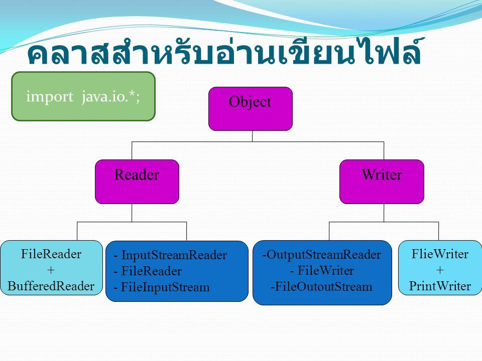 การเขียนข้อมูลแบบ textflie สร้างออปเจ็กต์ของคลาสเพื่อเปิดไฟล์ สร้างออปเจ็กต์ของคลาสเพื่ออ่านข้อมูล เมธอด outputFile.println(String); outputFile.print(String); outputFile.close(); FileWriter fWriter = new FileWriter( filename.txt ); PrintWriter outputFile = new PrintWriter (fWriter);
