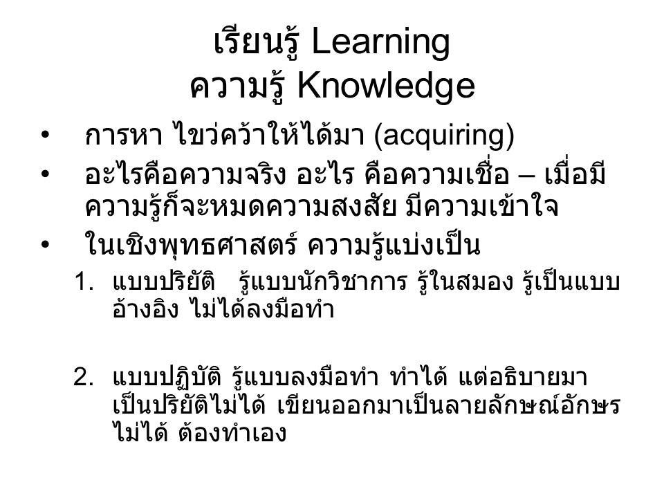 เรียนรู้ Learning ความรู้ Knowledge การหา ไขว่คว้าให้ได้มา (acquiring) อะไรคือความจริง อะไร คือความเชื่อ – เมื่อมี ความรู้ก็จะหมดความสงสัย มีความเข้าใจ ในเชิงพุทธศาสตร์ ความรู้แบ่งเป็น 1.