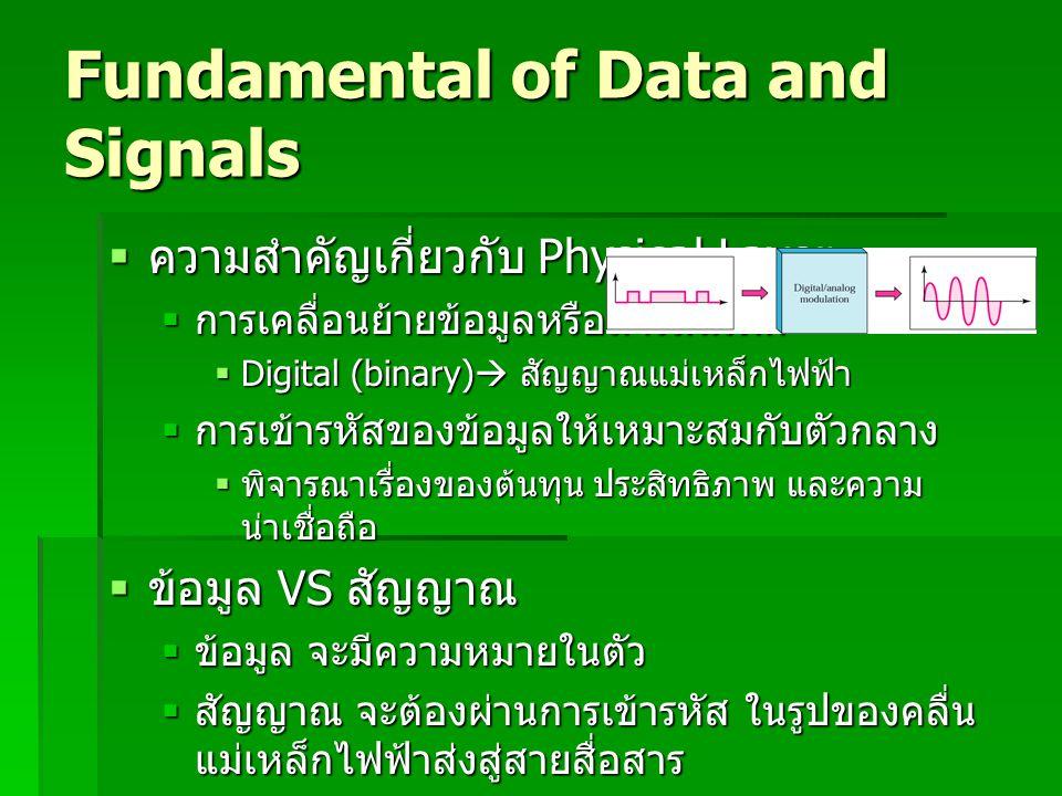 Fundamental of Data and Signals  ความสำคัญเกี่ยวกับ Physical Layer  การเคลื่อนย้ายข้อมูลหรือสารสนเทศ  Digital (binary)  สัญญาณแม่เหล็กไฟฟ้า  การเ