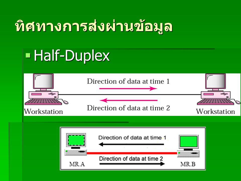 ทิศทางการส่งผ่านข้อมูล  Half-Duplex