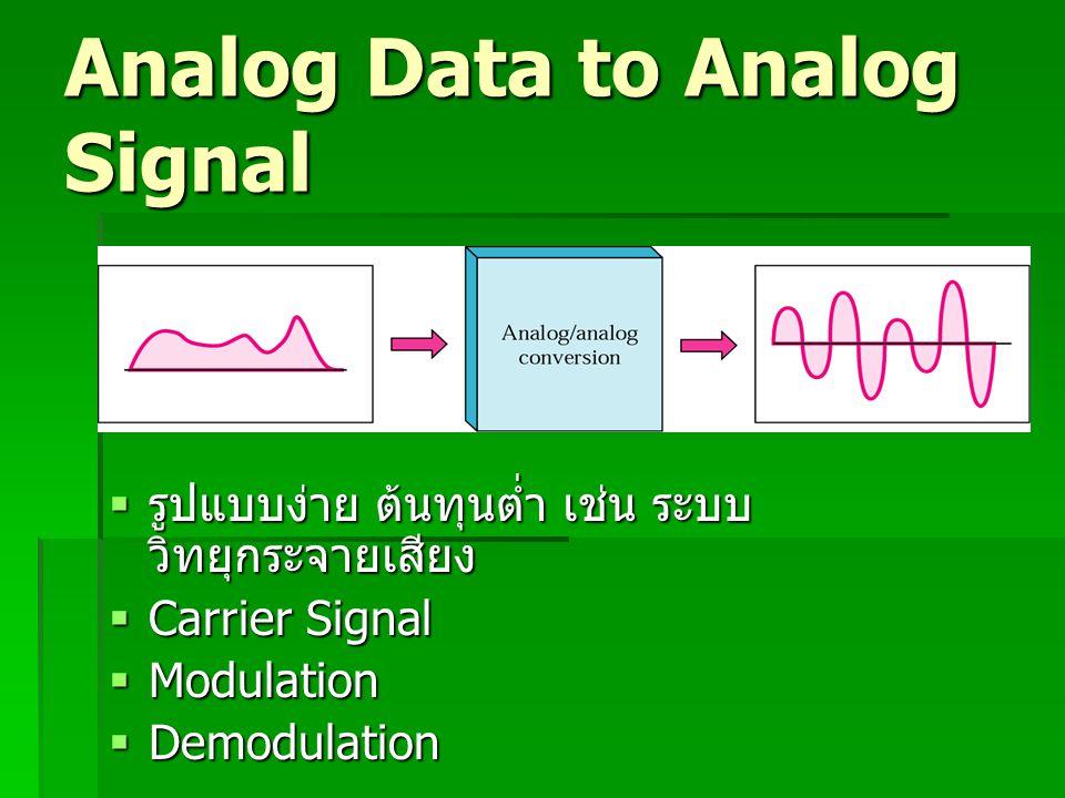 Analog Data to Analog Signal  รูปแบบง่าย ต้นทุนต่ำ เช่น ระบบ วิทยุกระจายเสียง  Carrier Signal  Modulation  Demodulation