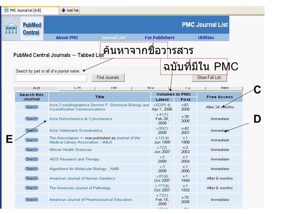 C D E ค้นหาจากชื่อวารสาร ฉบับที่มีใน PMC