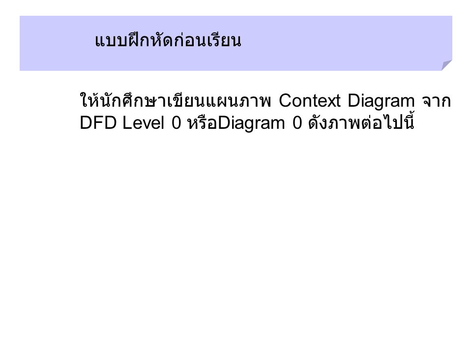 แบบฝึกหัดก่อนเรียน ให้นักศึกษาเขียนแผนภาพ Context Diagram จาก DFD Level 0 หรือ Diagram 0 ดังภาพต่อไปนี้