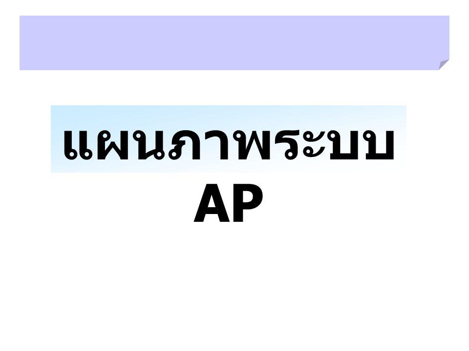 แผนภาพระบบ AP